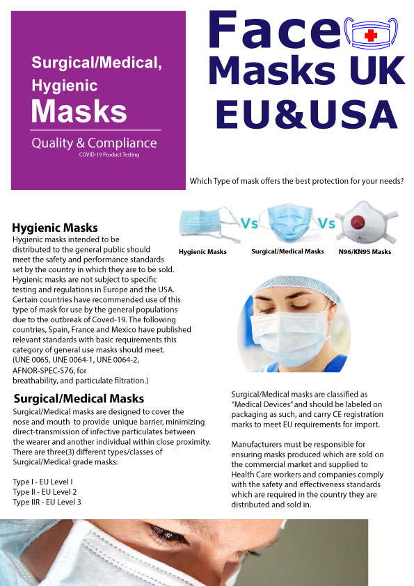 Surgical Medical Hygienic Masks - PPE